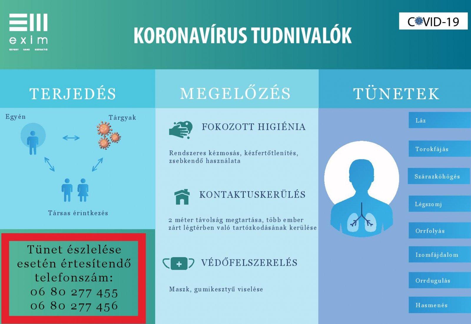 Koronavírus tudnivalók